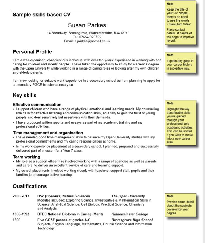 resume writing explain long gap in work history